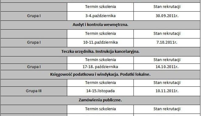 """Harmonogram Szkoleń W Ramach Projektu €�Sprawny Samorząd €� Lepsza Polska II"""""""